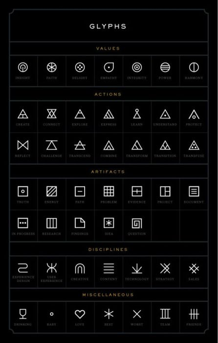 nice glyphs. read more here