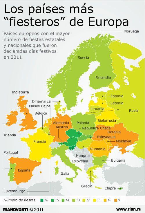 B1/C2 - Háblanos de los días festivos en tu país. [Infografía: Los países con más días festivos en Europa.]