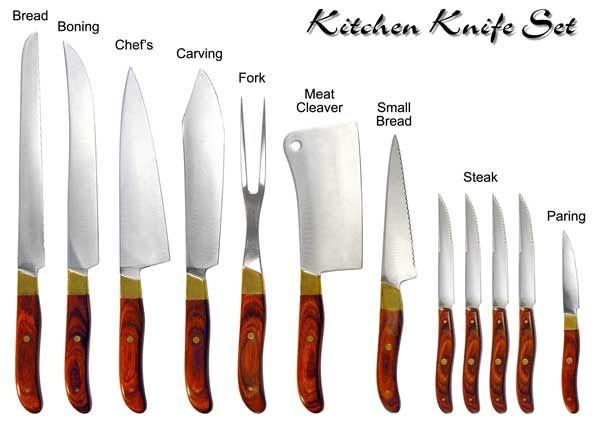 knives chop chop chop a little brunoise here a litte julienne. beautiful ideas. Home Design Ideas