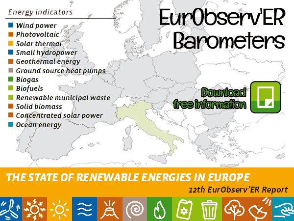 EurObserv'ER Barometers – The State of Renewable Energy in Europe
