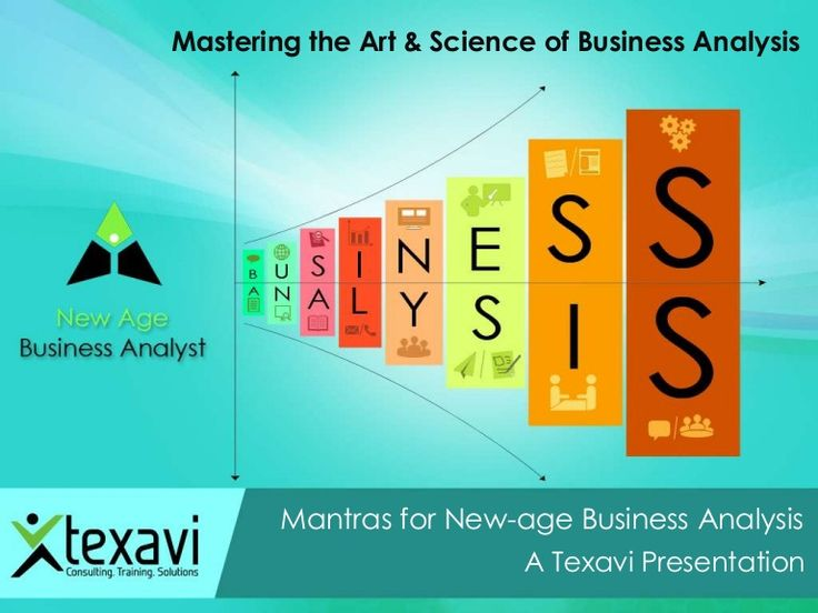 46 best Business Analysis images on Pinterest Appliques, Box and - business analysis