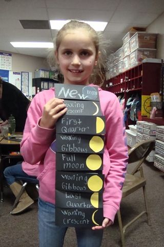 Phases of the moon, this helps the students understand while making this chart, what they look like. Science standards: 4. The Physical Setting, A. Universe, Grade 4: The patterns of stars in the sky stay the same, although they appear to move across the sky nightly, and different stars can be seen in different seasons.
