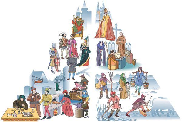 A moda foi originada na Idade Média e passou a ser possível como sistema e progredindo entre os séculos XVI e XVII a partir da sociedade medieval, fortemente hierarquizada e com uma organização que acentuava a divisão em classes, tendo divisões que separavam os guerreiros, sacerdotes e camponeses e fortes ligações verticais de poder. A organização da época foi o feudalismo que perdurou do século V ao século XV.
