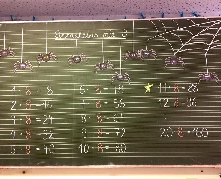 Einmaleins mit 8  danke für die Idee von @grundschultussi und die Illustrationen von @katehadfielddesigns #einmaleins #grundschule #zweiteklasse – Anna Nass