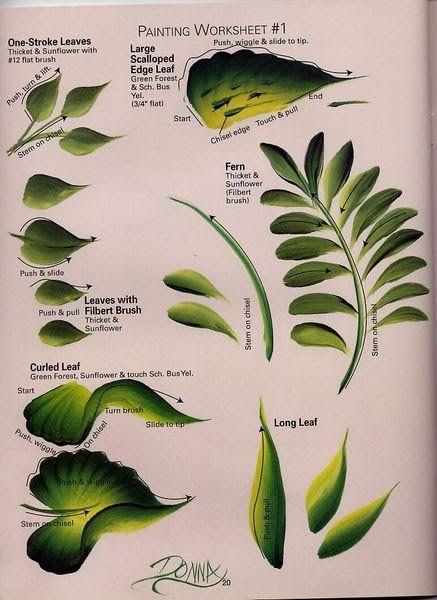 Tipos de hojas pinceladas                                                                                                                                                      Más