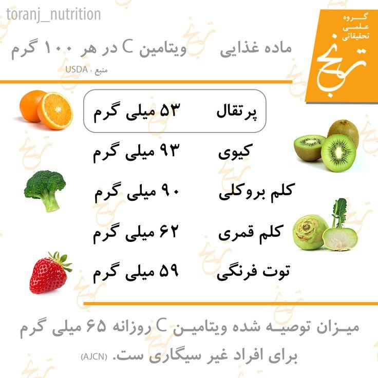 Vitamin C Rich Foods (Persian)