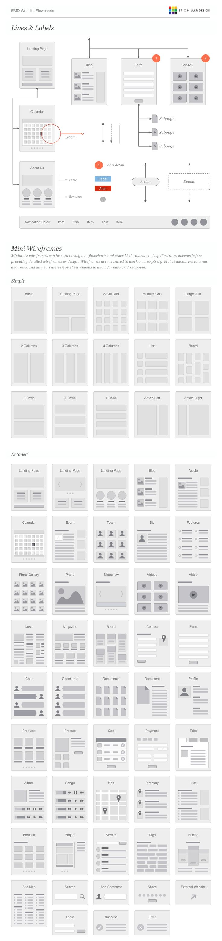 Preview for Website Flowcharts. If you're a user experience professional, listen to The UX Blog Podcast on iTunes.