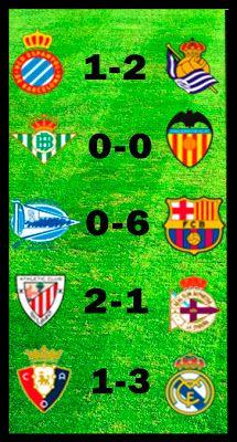 La Liga Full: Resultados Viernes/Sábado Jornada 22