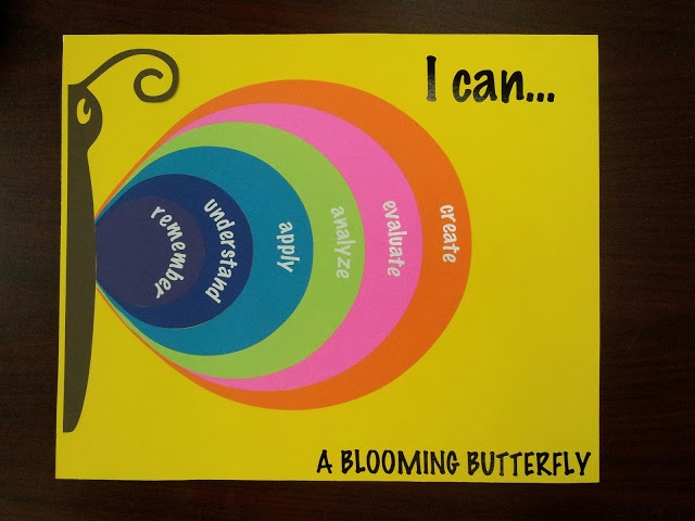 Blooms Taxonomy print and post in my classroom