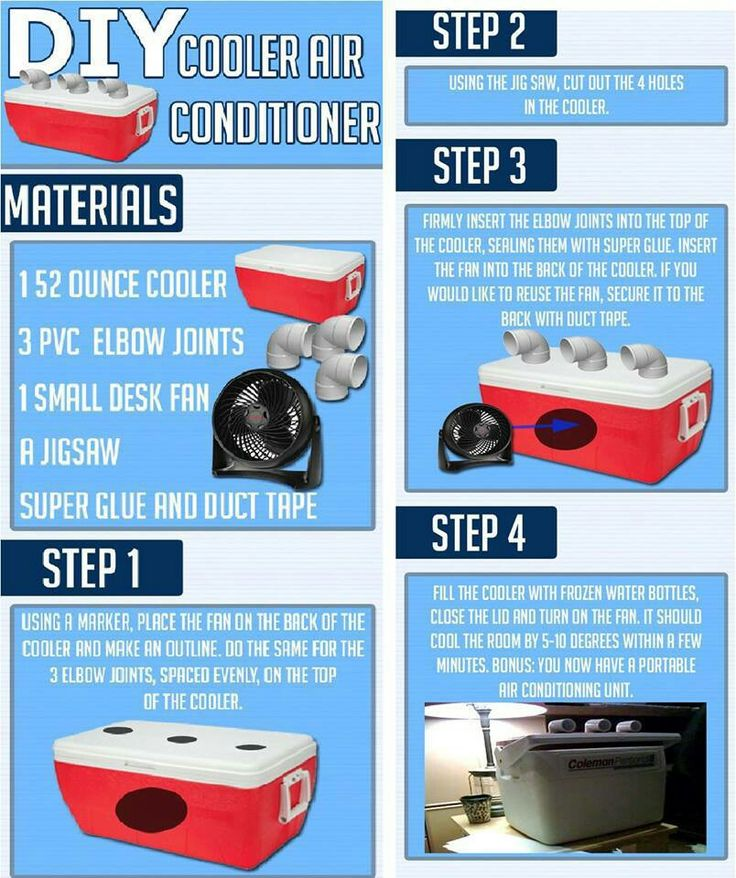 Cheap air conditioner for home Homemade air conditioner