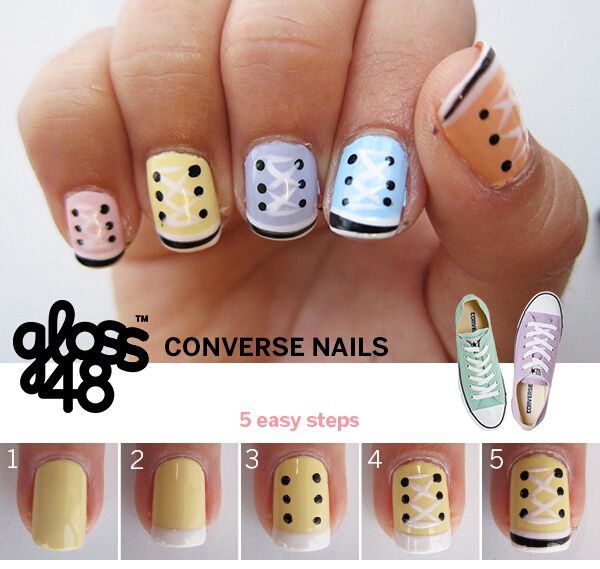 Adorbs! Sneakers nail art is easy! Here's a quick tutorial. #Gloss48 #NailWeek