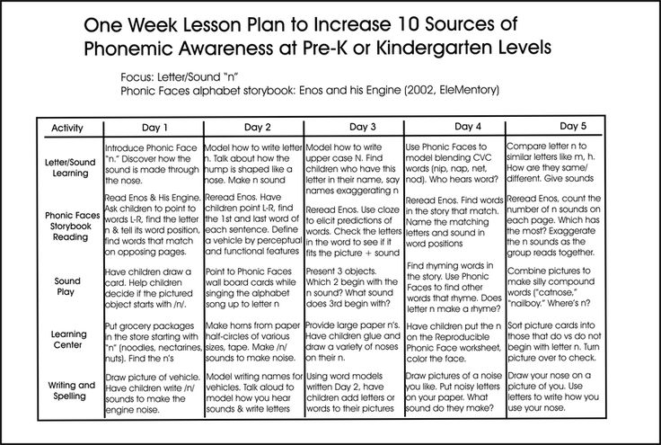One Week Lesson Plan to Increase 10 Sources of Phonemic Awareness - - Re-pinned by @PediaStaff – Please Visit http://ht.ly/63sNt for all our pediatric therapy pins