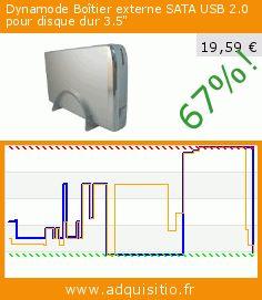 """Dynamode Boîtier externe SATA USB 2.0 pour disque dur 3.5"""" (Appareils électroniques). Réduction de 67%! Prix actuel 19,59 €, l'ancien prix était de 59,00 €. http://www.adquisitio.fr/dynamode/usb-20-powered-external"""