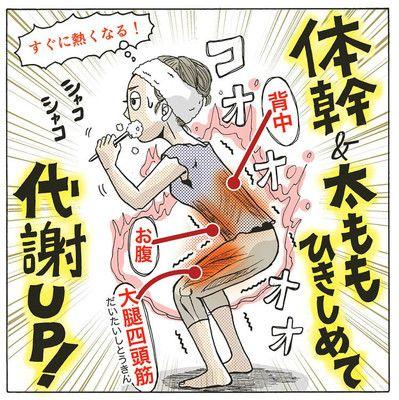 【本気のながらヤセ24時!】人気漫画で見る超簡単エクササイズ7連発 [VOCE] (講談社 JOSEISHI.NET) - Yahoo!ニュース