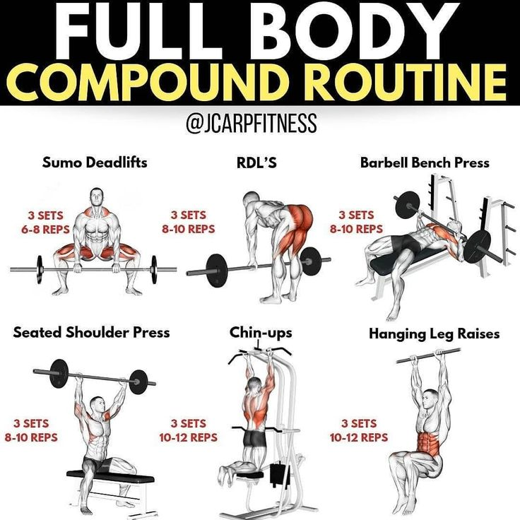 Back To Back Dumbbell Exercises To Build Full Body Strength And Burn Fat