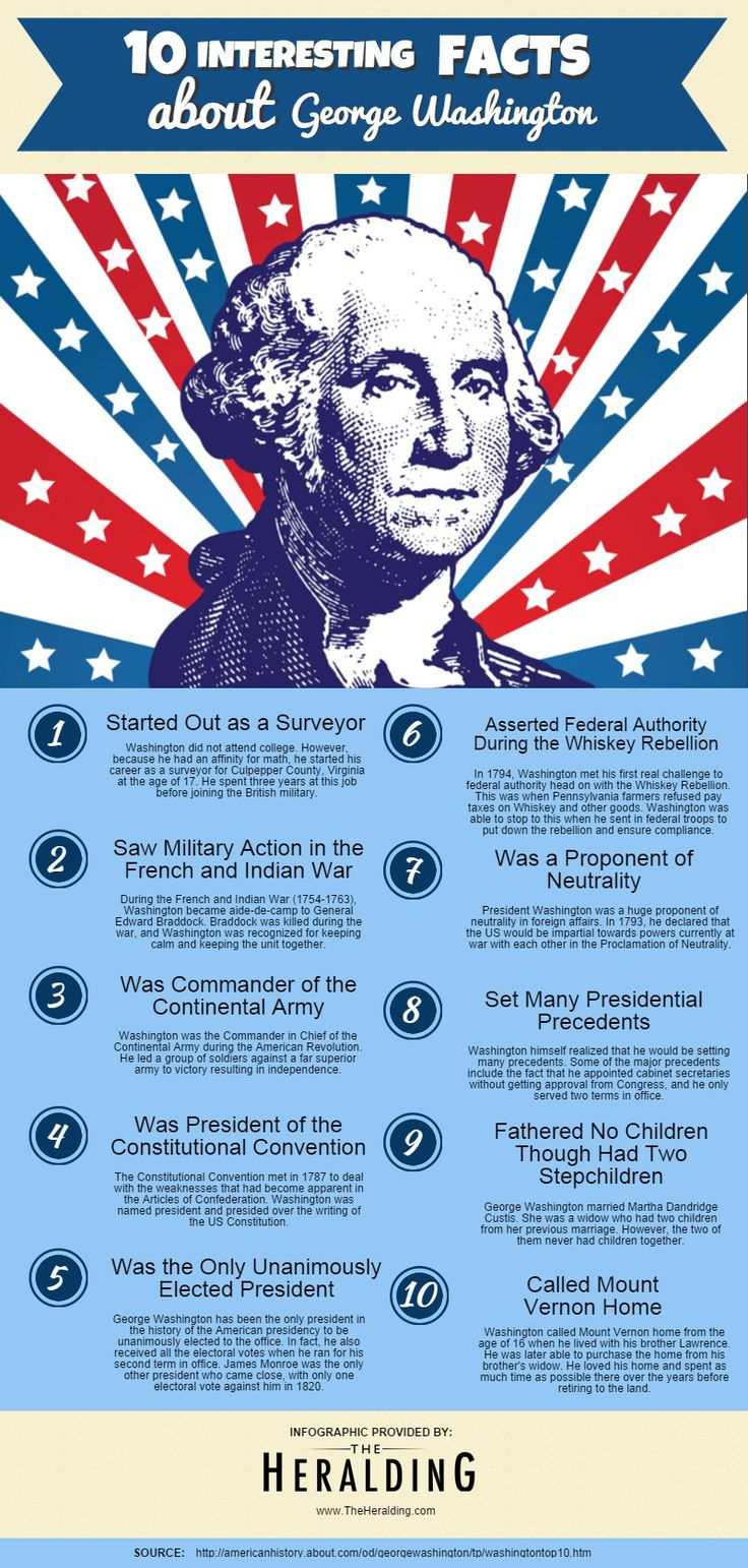 10 Interesting Facts about George Washington  www.TheHeralding.com