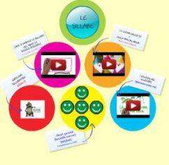 glogster - crea lezioni multimediali accattivanti e di grande effetto!