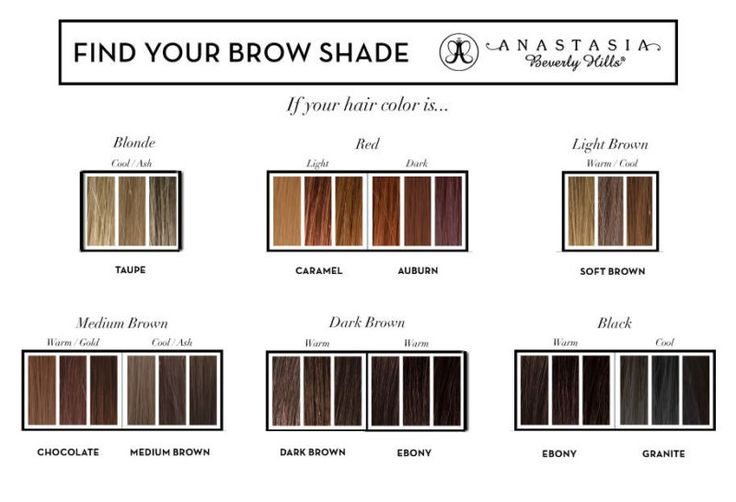 REVIEW: Anastasia Beverly Hills Brow Wiz