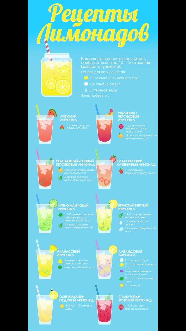 Летние рецепт лимонада