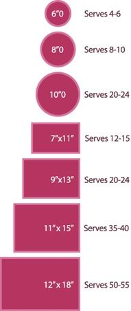 Cake sizes & servings. Good to know! And now to confirm how many guests have RSVPd...