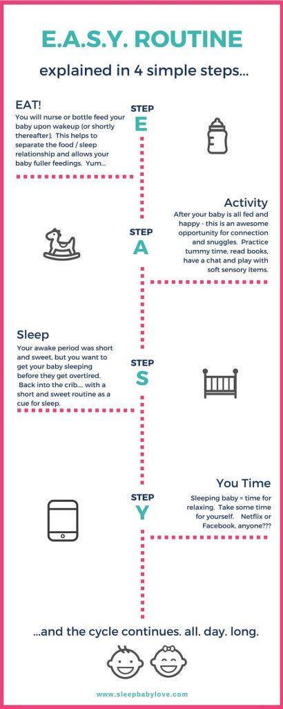 Best 25 baby sleep time ideas on pinterest baby sleeping chart short naps suck 5 tips to go from short naps to good naps ccuart Images