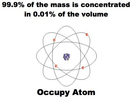 84 best Atomic Structure images on Pinterest Ap chemistry, Ms - atomic structure worksheet