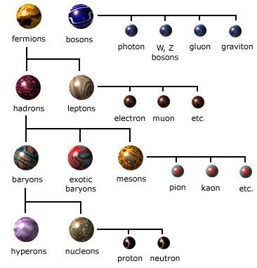 Partículas, una persistente ilusión | Cuentos Cuánticos
