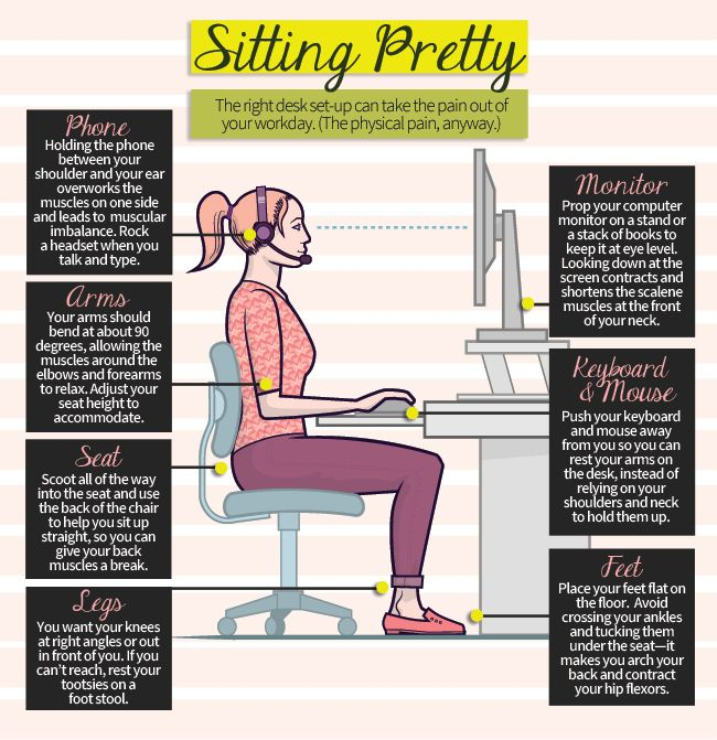 Sitting Pretty: The right desk set-up can take the pain out of your workday. (The physical pain, anyway.)