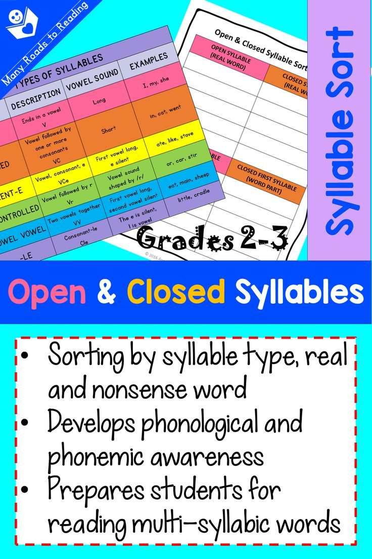 Open & Closed Syllable Sort Grades 23 Syllable sort