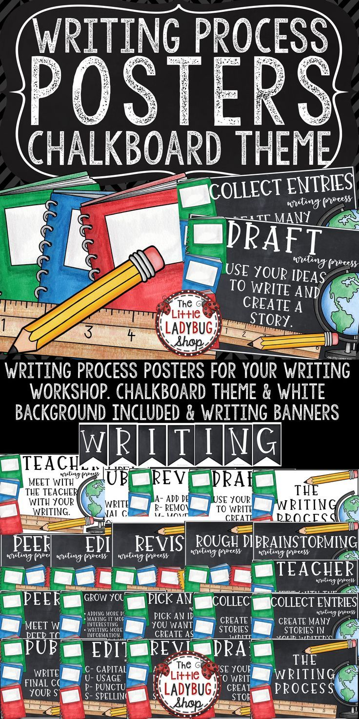 writing posters Easy to read, simple 6 traits writing posters for your classroom click here to get the pdfs: 6 traits writing posters (i don't remember where i got these, and they don't have a copyright on them, so i guess they're fine to share).