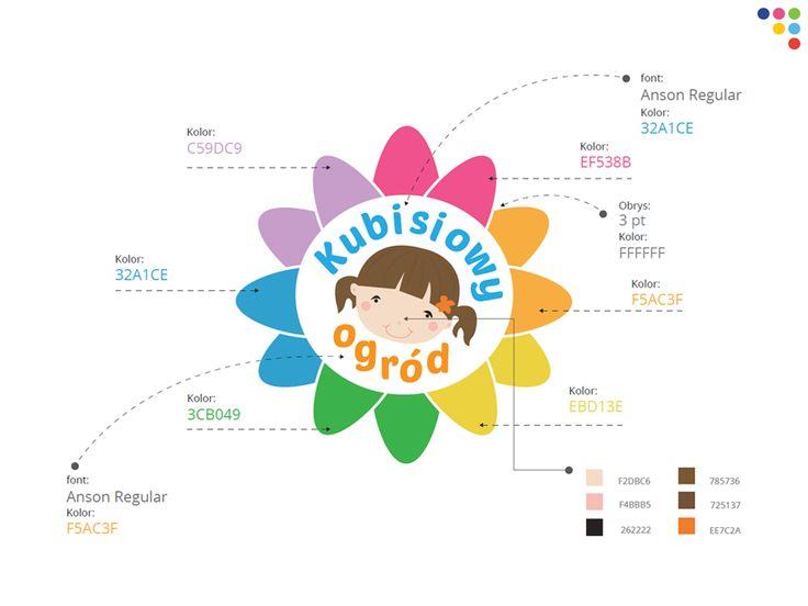 Logo tworzone dla przedszkola Kubisiowy Ogród według szczegółowych wytycznych klienta.