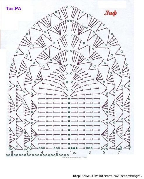 Схемы лифа для сарафанов, купальников