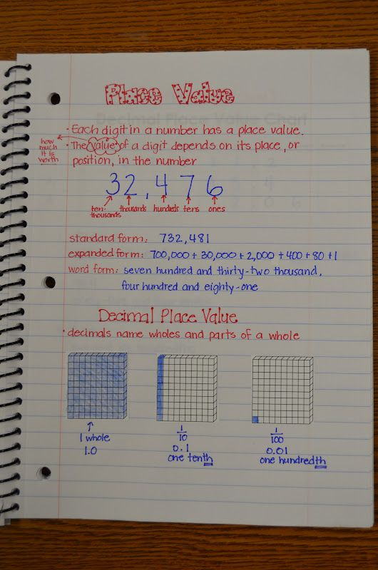 133 best images about kidS | MATH on Pinterest | Fact families ...