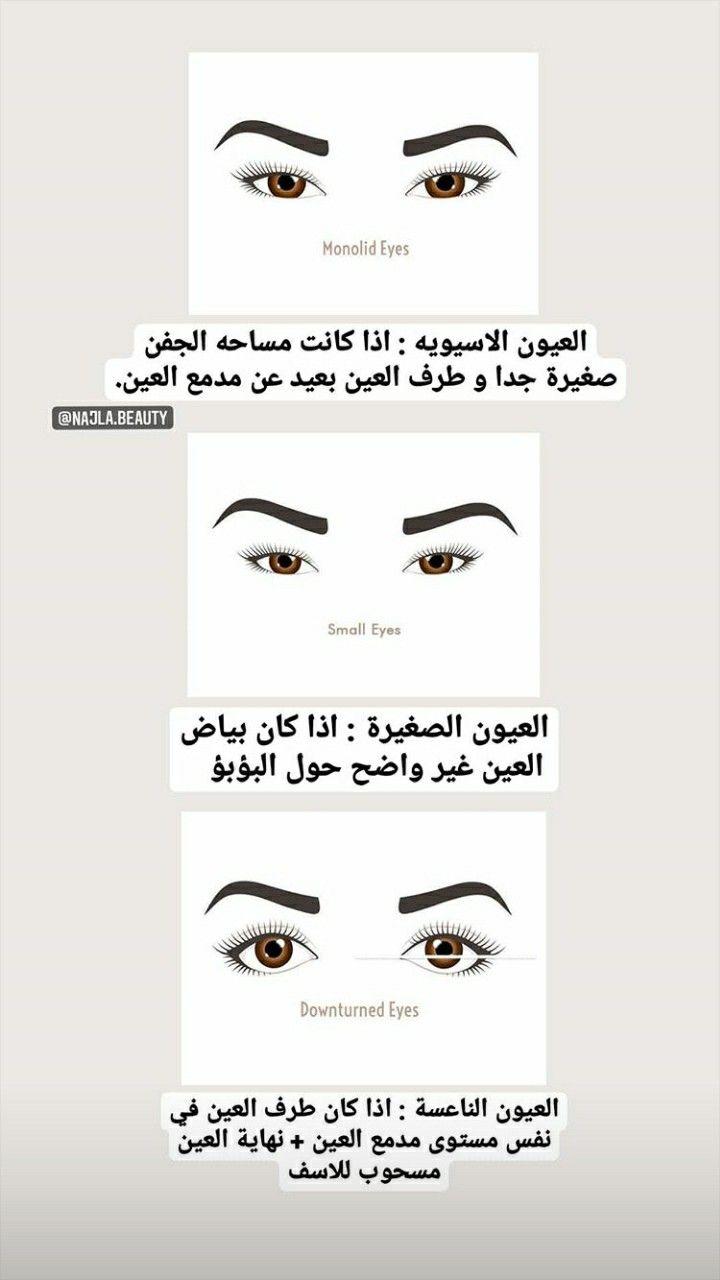 أشكال العيون بالتفصيل انتهى Beautiful Arabic Words Monolid Eyes Monolid