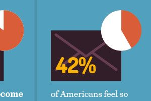 How to Get a Grip on Your Inbox [Infographic]