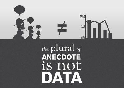 "The plural of ""anecdote"" is not ""data""..."