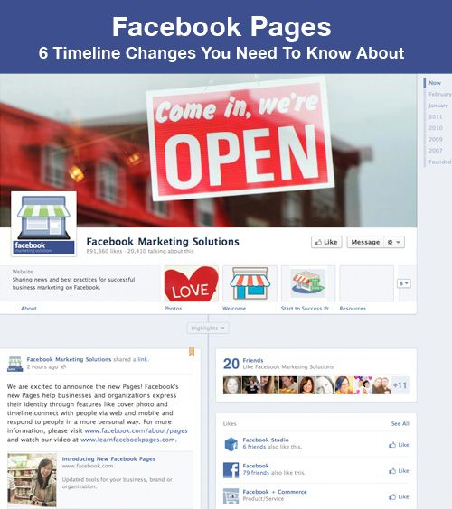 6 Facebook Page Timeline Changes You Need to Know About from @Amy Locurto at I Heart Faces
