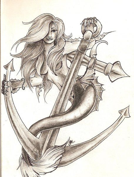 """"""" Mermaid With Anchor """""""