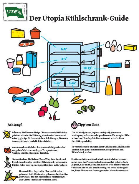 utopia kühlschrank guide