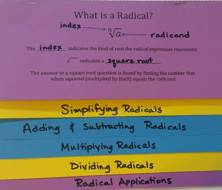 This is a flip book over all square root concepts.  The first page defines the symbols: radical, radicand, & index and explains how to find a perfect square root. The following pages give directions on how to simplify, add & subtract,  and multiply & divide (including rationalizing the denominator) square roots. Each page contains 3 or 4 examples where the student can apply each concept.  Finally the last page contains application questions in the form of solving a quadratic by quadratic…