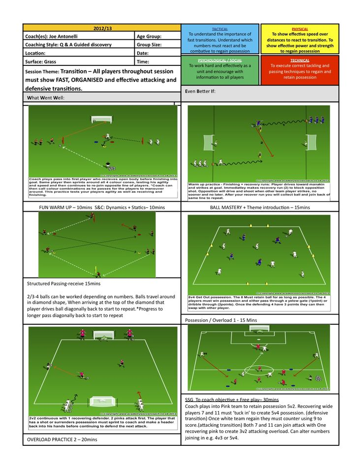 Guest Session by Joe Antonelli - Barnet FC Academy- Transition