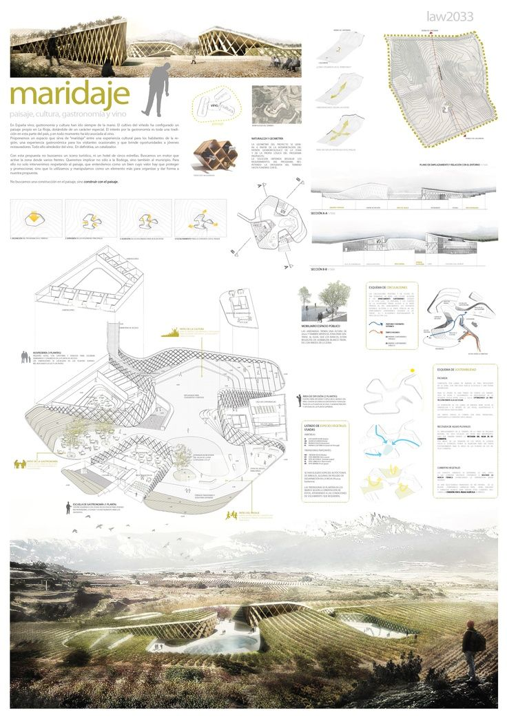 architecture board template - Buscar con Google
