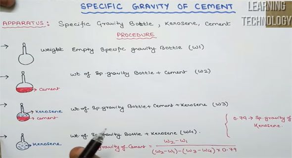 How to determine the specific gravity of cement