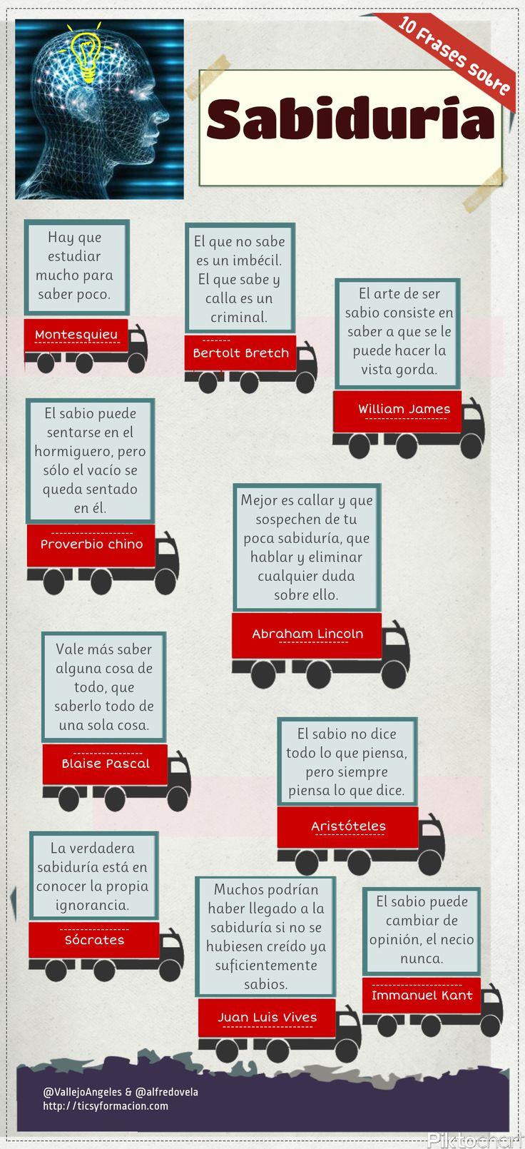 10 frases célebres sobre sabiduría #infografia #infographic #citas #quotes