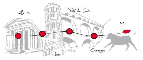 Ailleurs et Uzès, Florian Stoll, accompagnateur privé de voyage, Uzès, Gard, France http://www.ailleurs-et-uzes.fr/