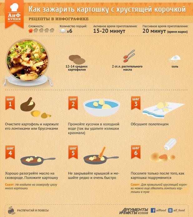 советы по кулинарии в картинках — Рамблер/картинки