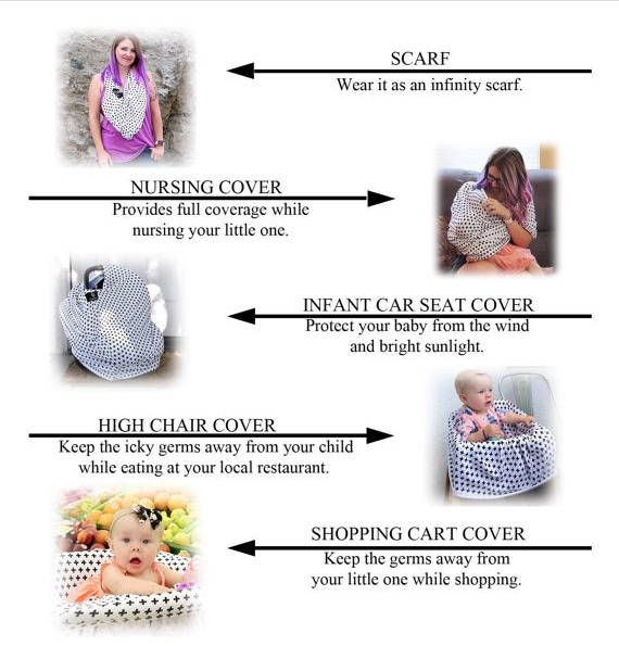 4 in 1 Breastfeeding Cover- Car seat Cover - Nursing Cover - Shopping Trolley Cover by MKcollectionMK on Etsy