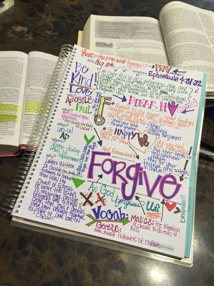 Scripture journaling greatest way to start the day