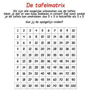 Beelddenkers houden van overzicht. De tafelmatrix geeft alle antwoorden op de tafels. Download de Tafelmatrix Meer bekijken:Tafels leren door de tafelmatrix methodePuzzelen met de tafelmatrixPuzzelen met de tafelmatrixTafelmatrix leegTafelmatrix rekenspel