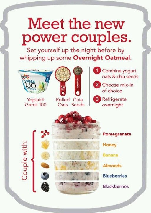 Overnight oats. Yum yum and so good for your tum.....